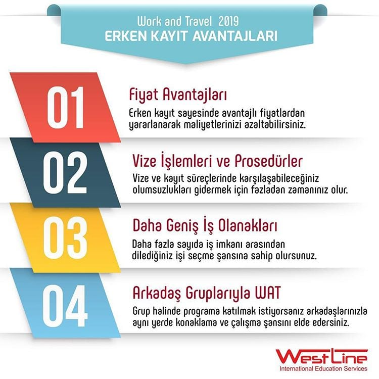 work and travel, başvuru, şartlar, fiyatlar, wat